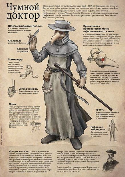 black death costume instructions
